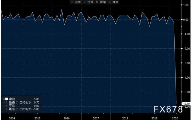 6月8日-6月12日重磅數據和風險事件前瞻——美聯儲利率決議來襲