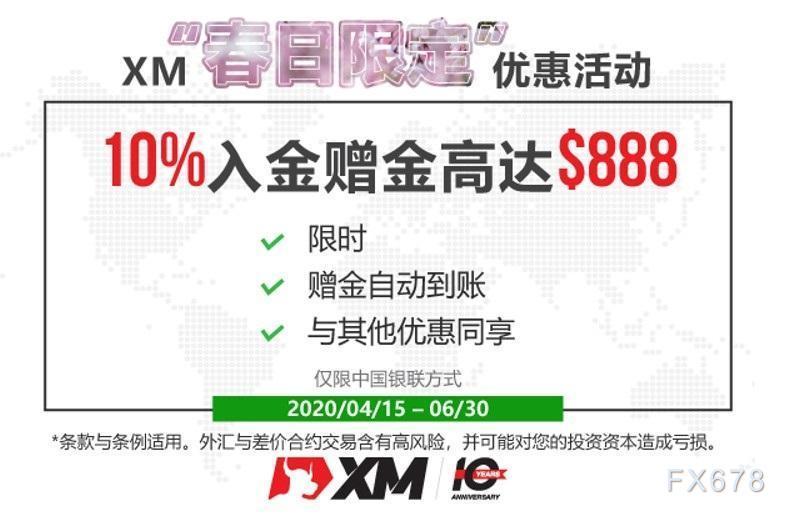 """$888入金赠金 — XM福利""""享""""不停"""