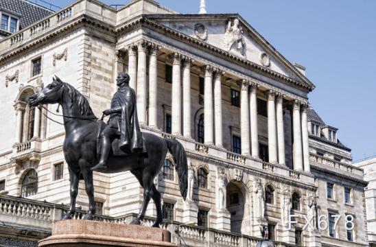 十投行前瞻英銀6月決議:大概率維穩並擴大QE 1000億英鎊,極端情況下英鎊恐跌逾百點