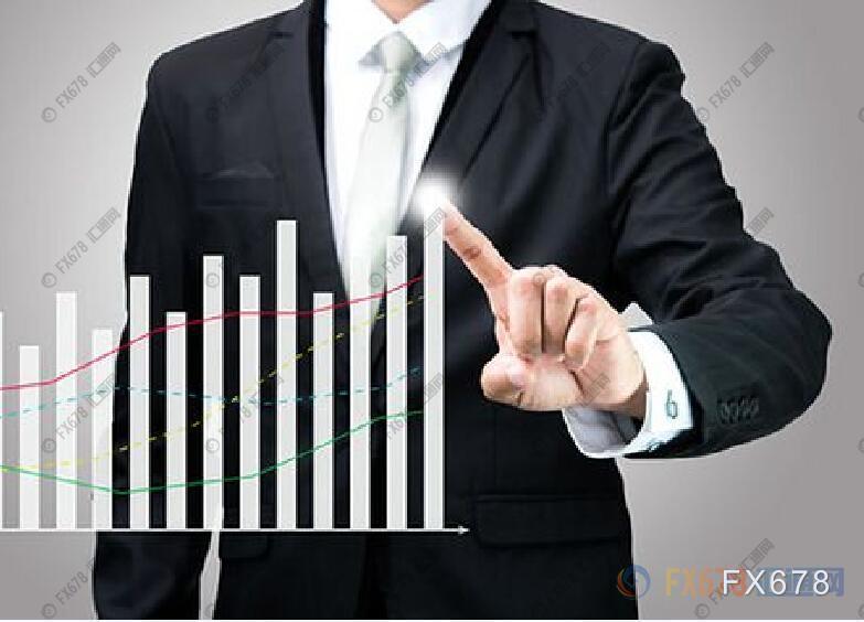 靚麗經濟數據支撐股市,商品貨幣普遍上漲;新冠病例再暴增,美元仍有避險買盤