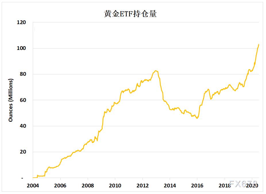 大部分黃金牛市漲幅超400%?本輪僅上漲69%,四大利多齊聚,上破1800隻是時間問題