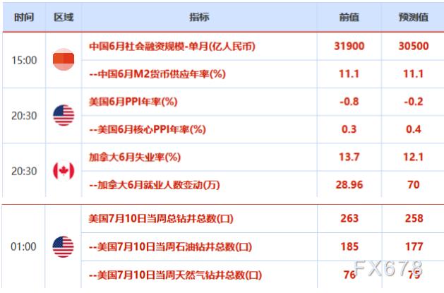 歐市盤前:亞洲股市紛紛大跌,商品貨幣承壓;避險日元創兩周新高,但黃金高出不勝寒