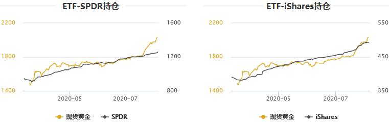 """黃金T+D創逾16年新高,白銀T+D暴漲近8%!黎巴嫩突現大爆炸,且FED意欲""""破規"""""""