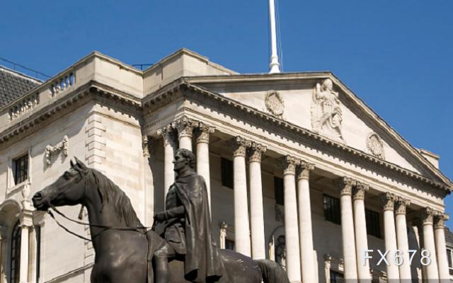 英银本周料维稳,但或下调经济预估!疫情和脱欧谈判令人忧,英镑短期进一步上行难度大