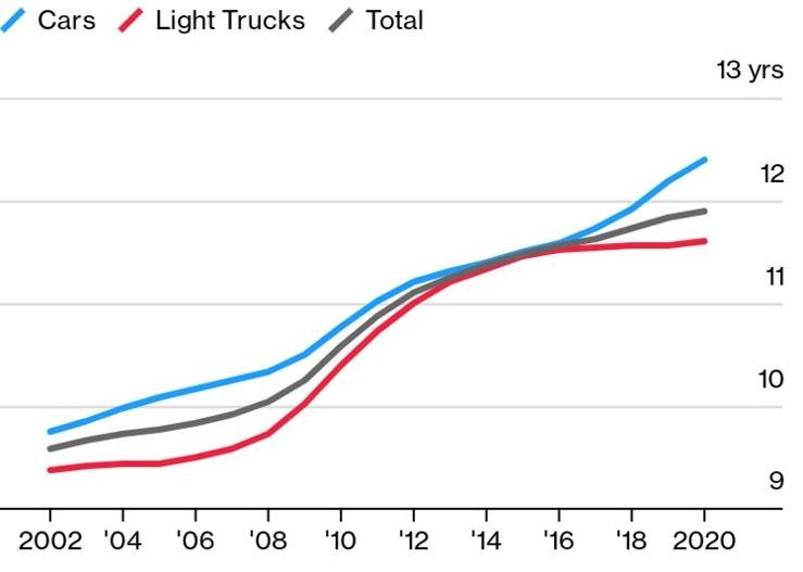 美國經濟艱難複蘇,樓市和汽車業成難得亮點!有望助攻油價反彈