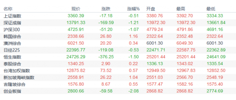 歐市盤前:英銀或按兵不動,日本無意重啟緊急狀態,黃金利多因素不斷強化