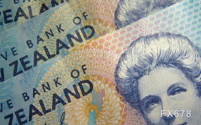新西兰疫情持续,负利率可能性升高且推