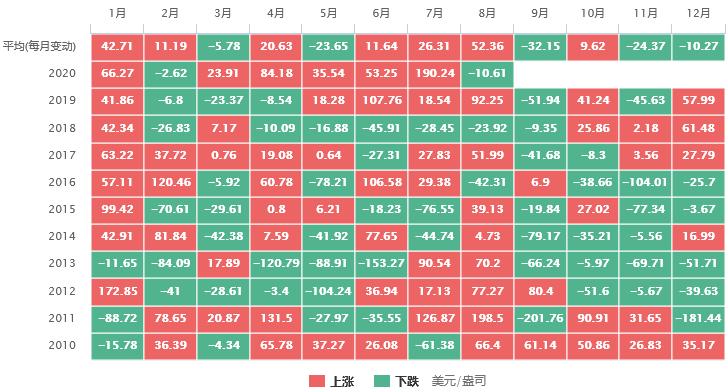 黃金T+D收陽,白銀T+D漲逾2%!全球低利率環境未變,美聯儲料密切關注本周一風向標