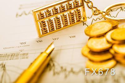 為何機構紛紛表示長期持有黃金?20年價格翻兩番,三大角度剖析持有黃金的重要性