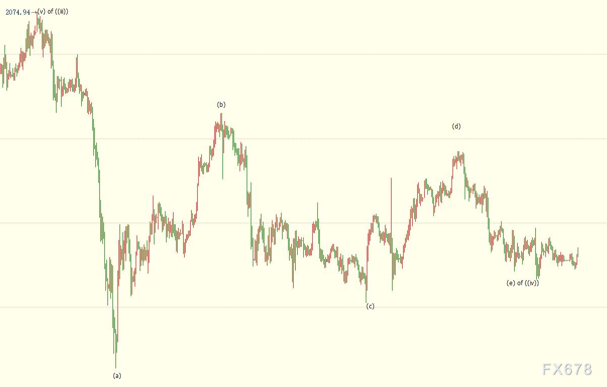 國際金價繼續持穩;全球多國央行新政待公布,投資者須密切關注一條主線