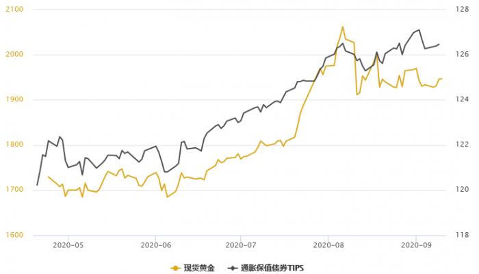 黃金T+D創一周新高,白銀T+D漲2%!美國就業市場亂象叢生,歐銀或為新寬鬆造勢
