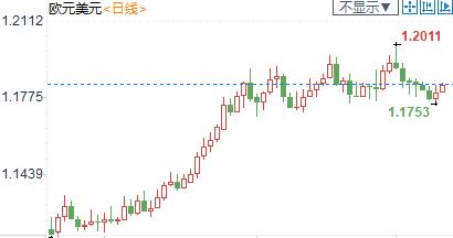 """紐市盤前:歐銀無意操控匯率,歐元狂飆逾0.8%;英鎊重挫百餘點,歐盟無懼英國""""霸淩"""""""