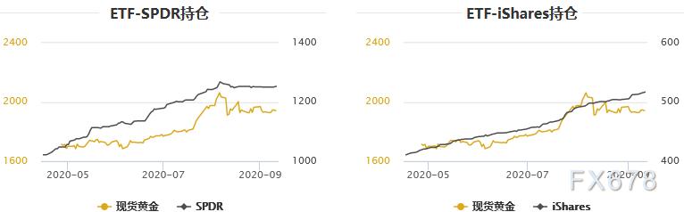 金銀T+D雙雙收跌!歐銀寬鬆預期落空,且貿易複蘇釋放三大信號,打壓貴金屬避險需求