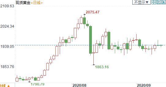 紐市盤前:英歐談判漸入險境,英鎊觸及七周低點;美油下挫1.7%,OPEC+再陷兩難境地
