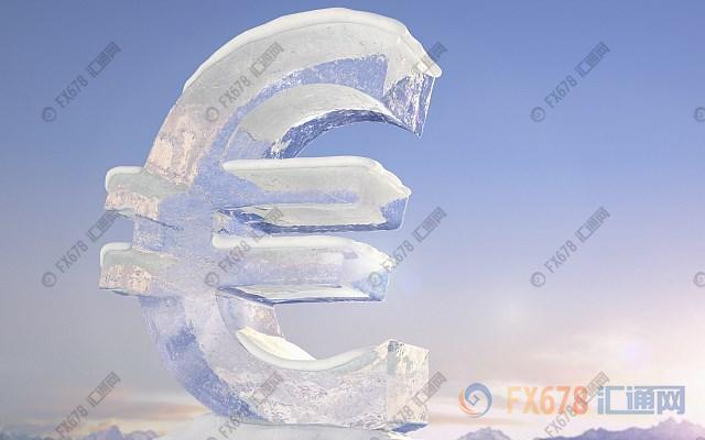 欧元涨势并非欧银头号问题?但削弱刺激措施对通胀提振,机构对欧元后续走势出现分歧
