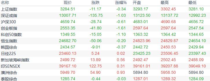 歐市盤前:FED決議存鴿派預期,日元創兩周半新高,油市獲兩大利多支撐