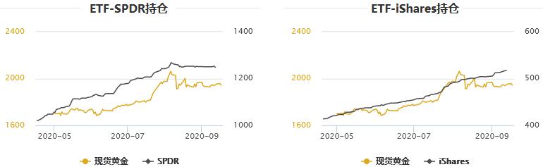 金銀T+D均創逾一周新低!美元強力反彈;FED新政鴿派不及預期,但寬鬆遠未彈盡糧絕