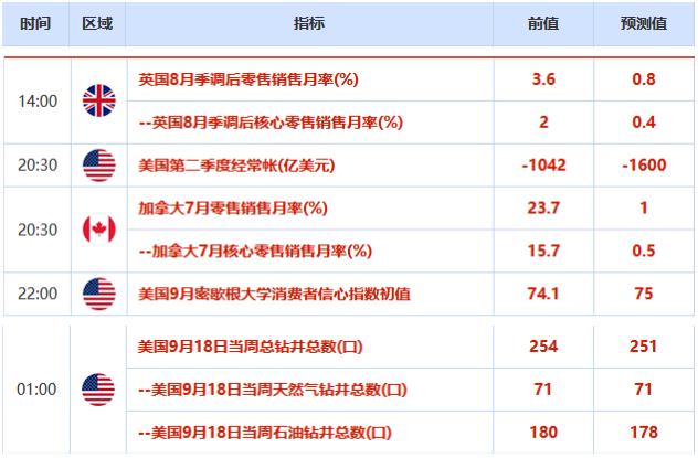 歐市盤前:亞洲股市集體上揚,紐元創逾17個月新高;OPEC+誓言維穩,美油創兩周新高