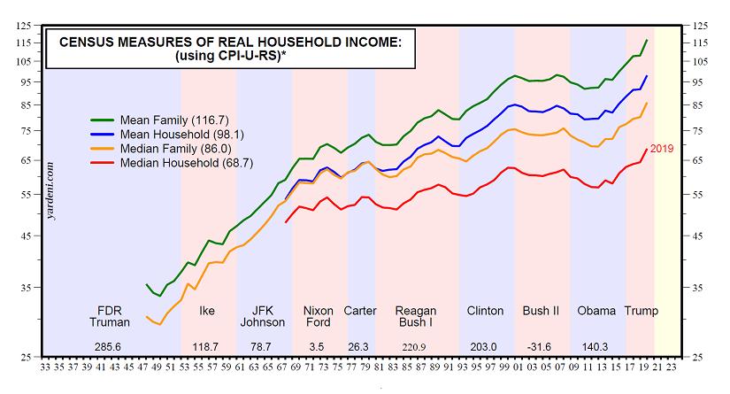 八大要點證實,美國經濟有望更快複蘇!美指有望迎來新一輪上漲