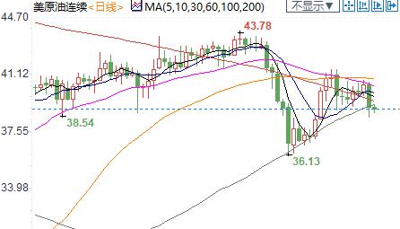 紐市盤前:避險功能美元更勝日元;歐元脫離於一周高點,拉加德發出新的呼籲