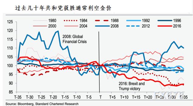 黃金交易提醒:美元仍主導金價走勢!但警惕全球央行一年半首度成為淨賣家!日內關注歐銀紀要
