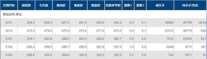 INE原油漲逾2%!全球股市獲提振,且供應端存兩大利好,但離岸RMB創近18個月新高