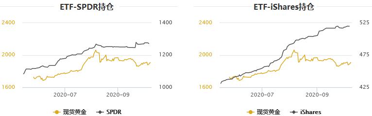 黃金T+D微跌,白銀T+D創逾一周新高!美元創近三周新低,且兩大需求表現皆旺盛