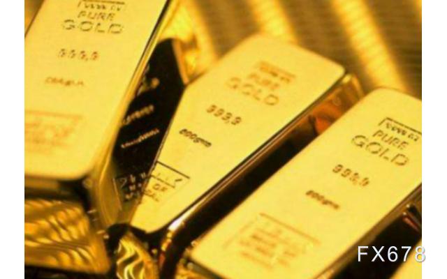 金價攀升持穩於1900美元上方,市場對美國財政刺激抱有樂觀預期