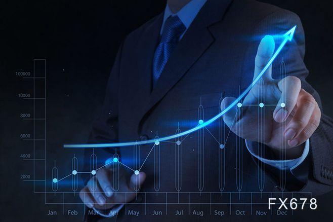 10月12日現貨黃金、白銀、原油、外匯短線交易策略