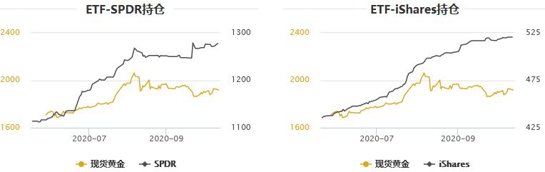 金銀T+D雙雙收跌!人民幣依舊強勢,且疫苗進展提升風險偏好;但黃金一大魅力仍將彰顯