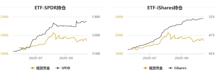 黃金T+D創一周新低,白銀T+D一度大跌5%!美國刺激計劃仍難產,但新的上漲動能不斷強化
