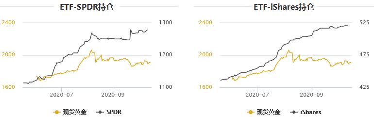 黃金T+D收漲!美元漲勢暫歇;二次疫情愈演愈烈,歐銀快坐不住了