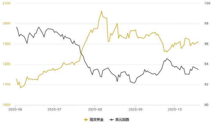 黃金T+D收漲,白銀T+D大漲逾3%!全球央行寬鬆規模擴張在即,且貴金屬另有三重利好支撐