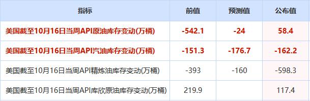 INE原油收跌,因離岸人民幣創27個月新高!但宏觀利多升溫,OPEC+將認真對待兩大麻煩