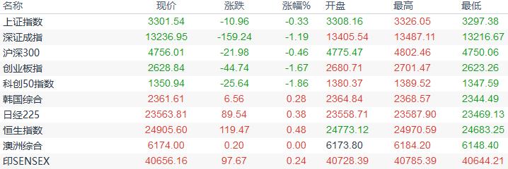 歐市盤前:全球多國PMI來襲,黃金站穩1900大關,日元不止有避險一面