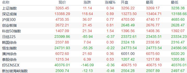 歐市盤前:疫情擔憂+歐銀寬鬆預期發酵,歐元創逾一周新低;宏觀存多重不確定性,日元創五周半新高