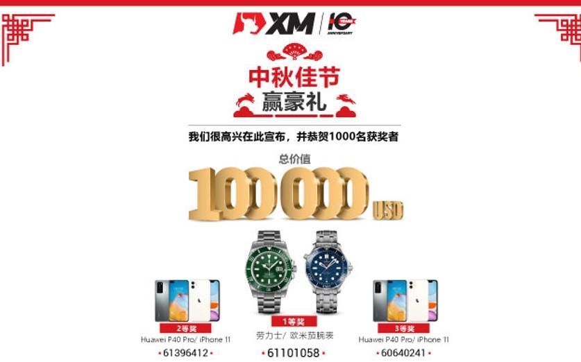 XM中秋佳节赢豪礼 – 中奖者名单