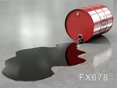美國大選計票陷入僵局,雙重利好難以支持原油繼續上漲