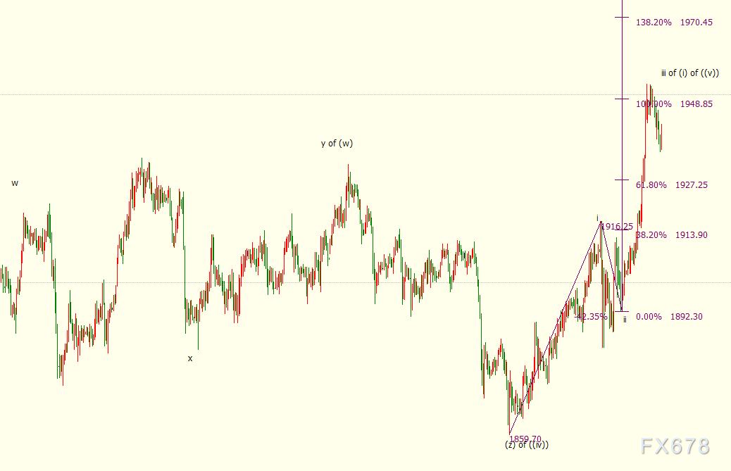 美國10月非農不及預期,但失業率六連降,現貨黃金短線探底回升,震蕩近9.5美元