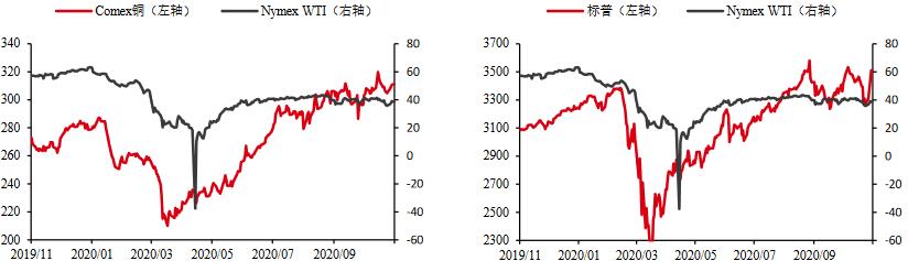 INE原油一度大跌近3.7%!歐美疫情衝擊需求前景;美國大選令人不安,一大宏願料落空