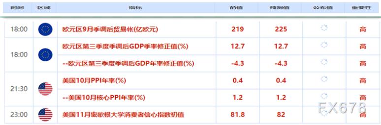 歐市盤前:新冠病毒變異傳染變強!避險情緒升溫避險黃金與日元受寵,油價一度跌逾2%