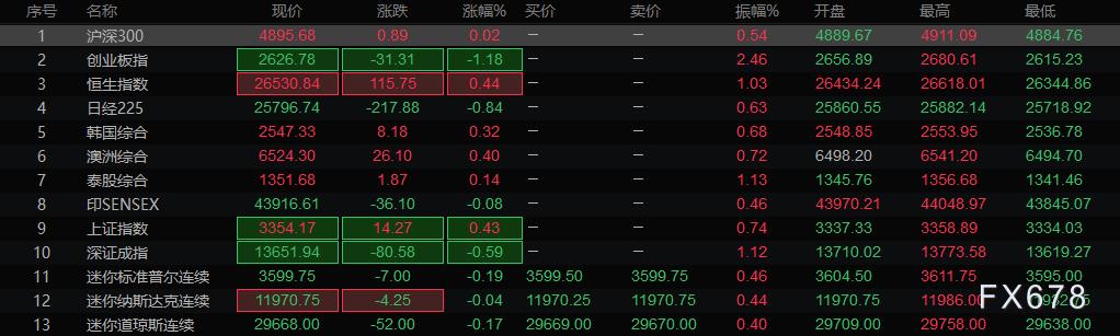 歐市盤前:美國封鎖擴大美元五連跌,日元成資金安全港,關注EIA原油庫存