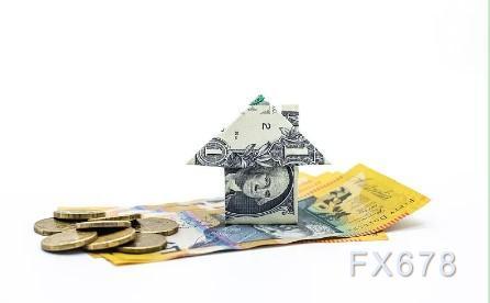 11月大涨过后,澳元短线回调风险加大!全球经济复苏乐观预期下,明年有望继续冲高