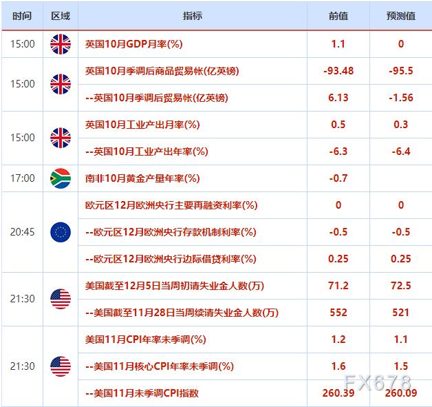 歐市盤前:美國會兩黨談判無果,美元等待市場指引,美油上漲無懼庫存大增