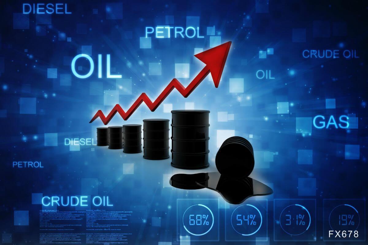 原油交易提醒:疫苗带动风险情绪回归,欧盟与欧洲央行齐放水,美原油大涨创新高后剑指50关口