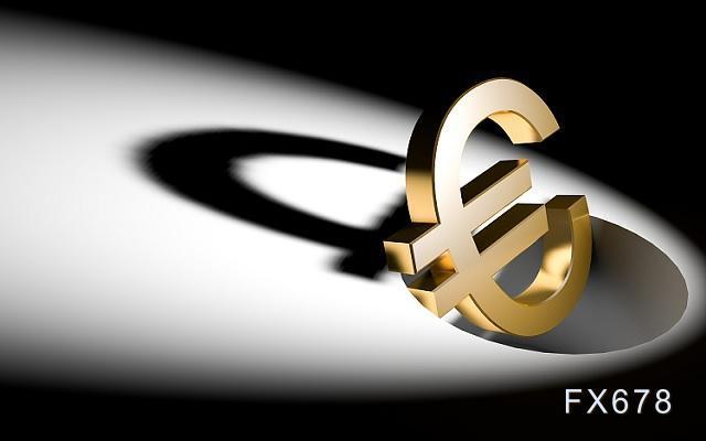 歐元區加強封鎖+聖誕節假期來襲,歐元兌美元短期料延續回調!但鑒於美元疲軟,機構仍堅持看多