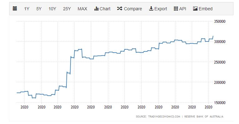 2020年澳元暴漲38%,成功控製疫情立大功!國際貿易利空隱現,2021年或先漲後跌