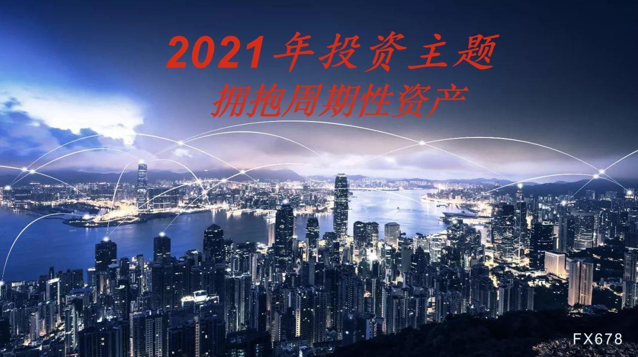 圖解2021投資主題:擁抱周期性資產