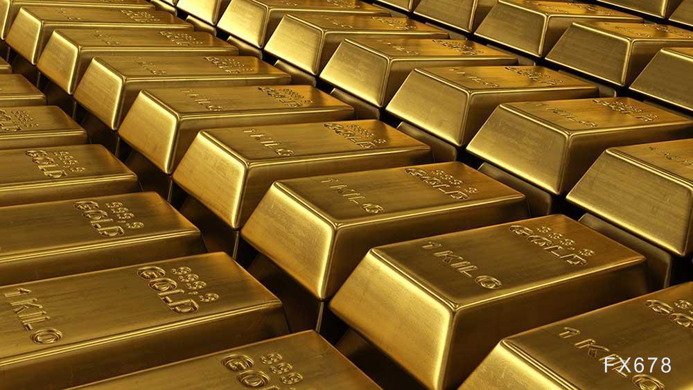 黃金交易提醒:投資者預期2021刺激規模或更大,金價大漲後再度挑戰千九,警惕風險情緒升溫