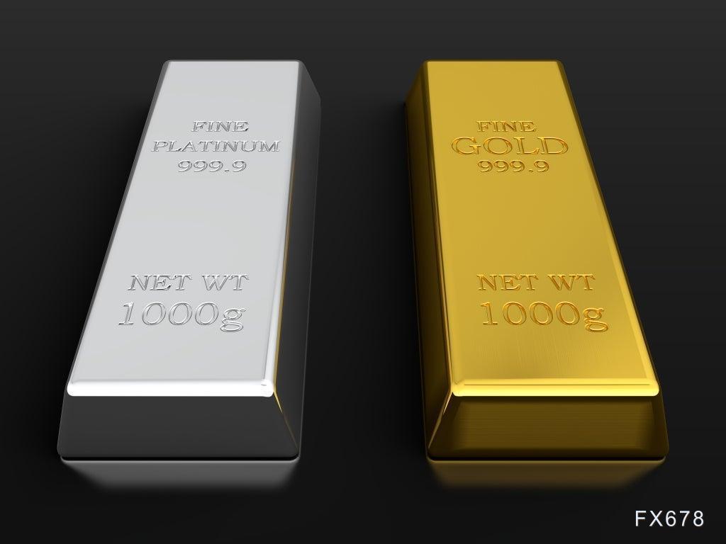 黄金交易提醒:美债收益率维持强势,新增病例创四个月新低,金价六连跌后再破一重要支撑!